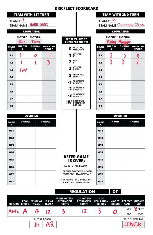 Scorecard - Instant Win